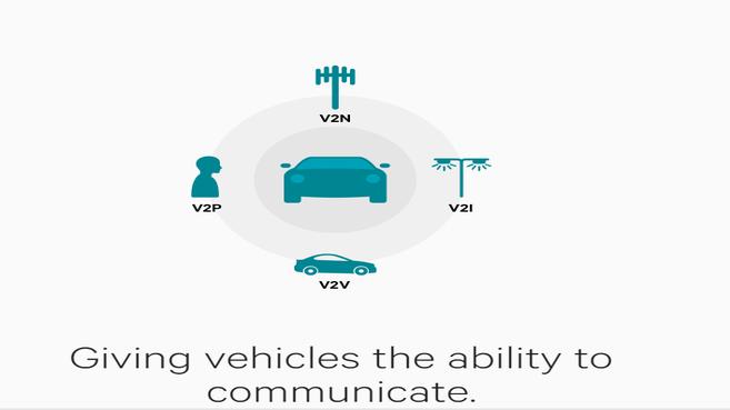 Qualcomm y LG trabajan para implantar 5G y la tecnología C-V2X en los coches